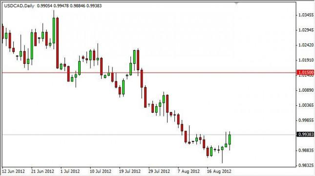 USD/CAD Forecast August 24, 2012, Technical Analysis