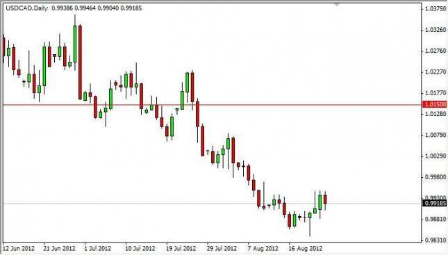 USD/CAD Forecast August 27, 2012, Technical Analysis