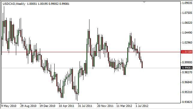 USD/CAD Forecast for the week of August 13, 2012, Technical Analysis
