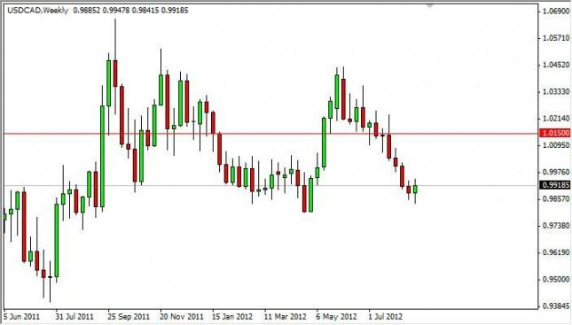 USD/CAD Forecast for the week of August 27, 2012, Technical Analysis