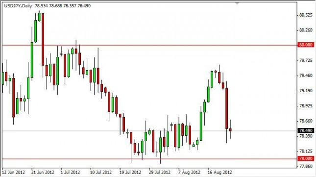 USD/JPY Forecast August 24, 2012, Technical Analysis