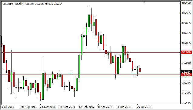 USD/JPY Forecast for the week of August 13, 2012, Technical Analysis