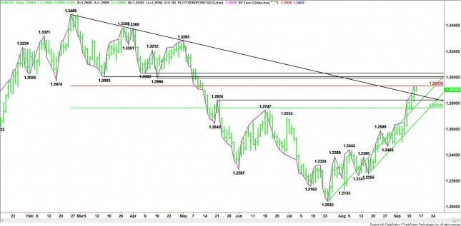 EUR/USD Mid-Session Analysis for September 13, 2012