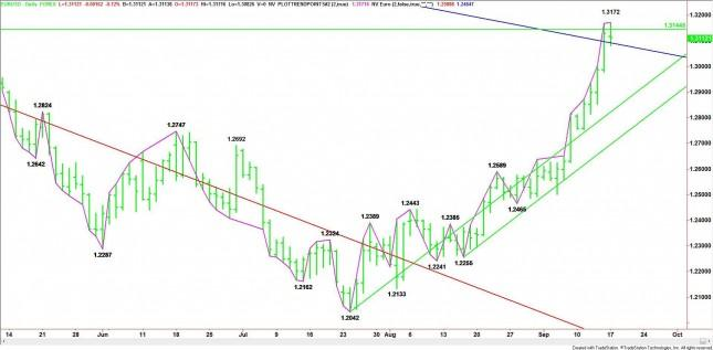 EUR/USD Mid-Session Analysis for September 17, 2012