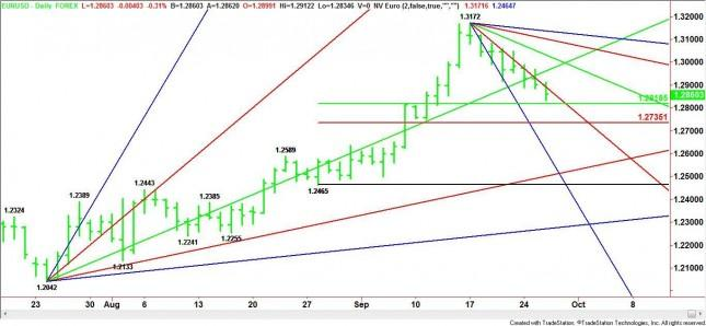 EUR/USD Mid-Session Update for September 26, 2012