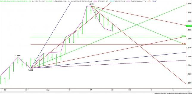 EUR/USD Mid-Session Analysis for September 27, 2012