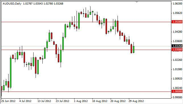 AUD/USD Forecast September 3, 2012, Technical Analysis
