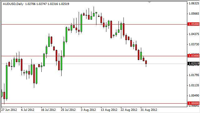 AUD/USD Forecast September 4, 2012, Technical Analysis