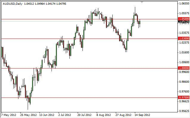 AUD/USD Forecast September 20, 2012, Technical Analysis