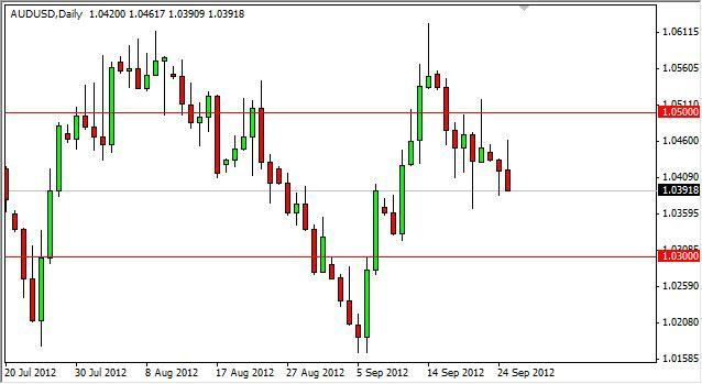 AUD/USD Forecast September 26, 2012, Technical Analysis