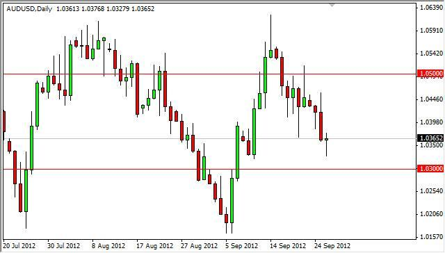 AUD/USD Forecast September 27, 2012, Technical Analysis