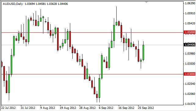 AUD/USD Forecast September 28, 2012, Technical Analysis