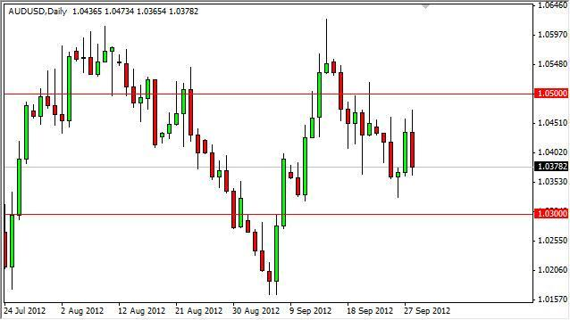 AUD/USD Forecast October 1, 2012, Technical Analysis