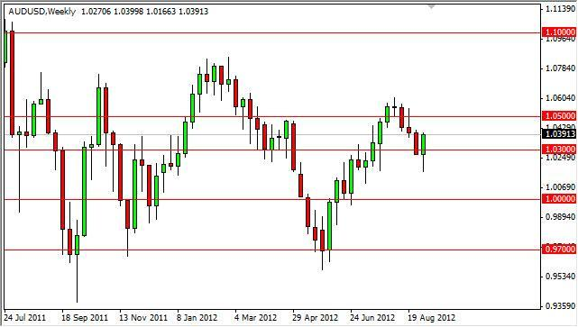 AUD/USD forecast for the week of September 10, 2012, Technical Analysis