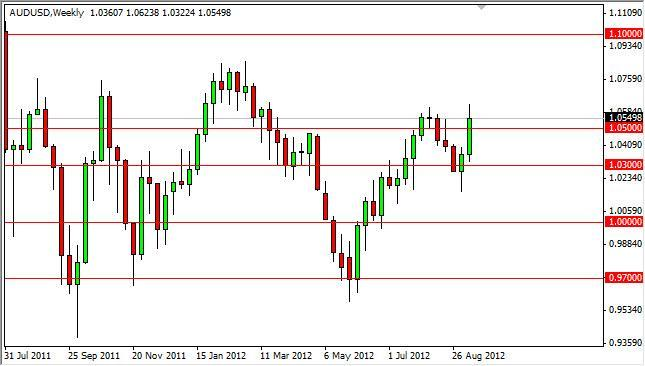 AUD/USD Forecast for the week of September 17, 2012, Technical Analysis