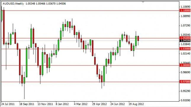 AUD/USD forecast for the week of September 24, 2012, Technical Analysis