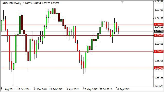 AUD/USD forecast for the week of October 1, 2012, Technical Analysis