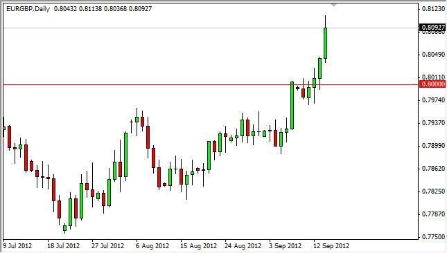 EUR/GBP Forecast September 17, 2012, Technical Analysis