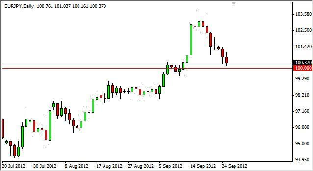 EUR/JPY Forecast September 26, 2012, Technical Analysis