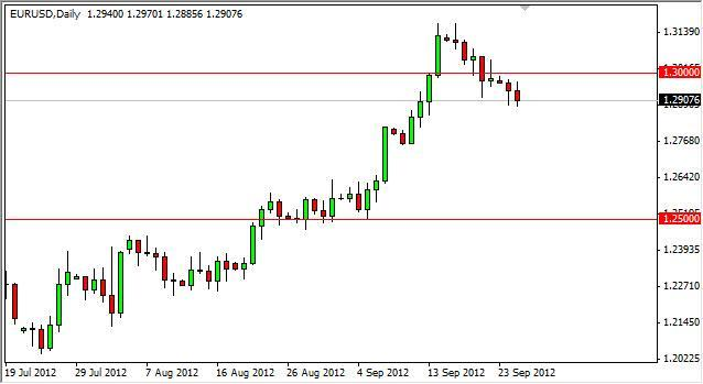 EUR/USD Forecast September 26, 2012, Technical Analysis