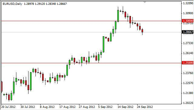 EUR/USD Forecast September 27, 2012, Technical Analysis
