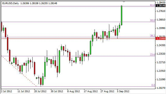 EUR/USD Forecast September 10, 2012, Technical Analysis