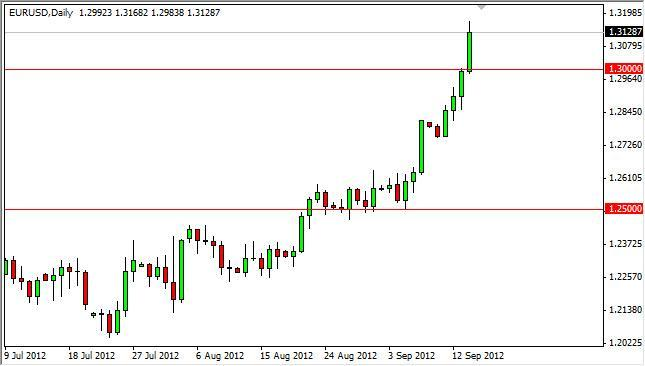 EUR/USD Forecast September 17, 2012, Technical Analysis