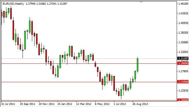 EUR/USD forecast for the week of September 17, 2012, Technical Analysis