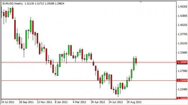 EUR/USD forecast for the week of September 24, 2012, Technical Analysis
