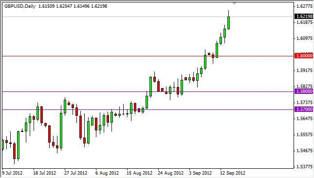 GBP/USD Forecast September 17, 2012, Technical Analysis