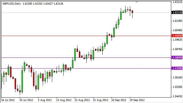 GBP/USD Forecast September 21, 2012, Technical Analysis