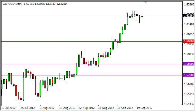 GBP/USD Forecast September 24, 2012, Technical Analysis