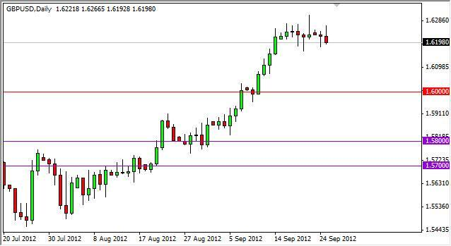 GBP/USD Forecast September 26, 2012, Technical Analysis