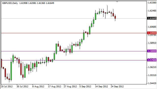 GBP/USD Forecast September 27, 2012, Technical Analysis