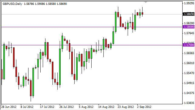 GBP/USD Forecast September 5, 2012, Technical Analysis