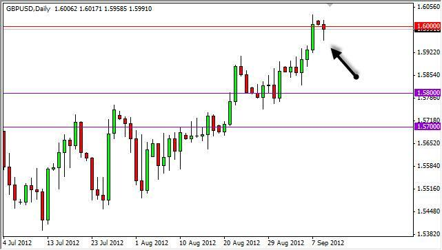 GBP/USD Forecast September 11, 2012, Technical Analysis
