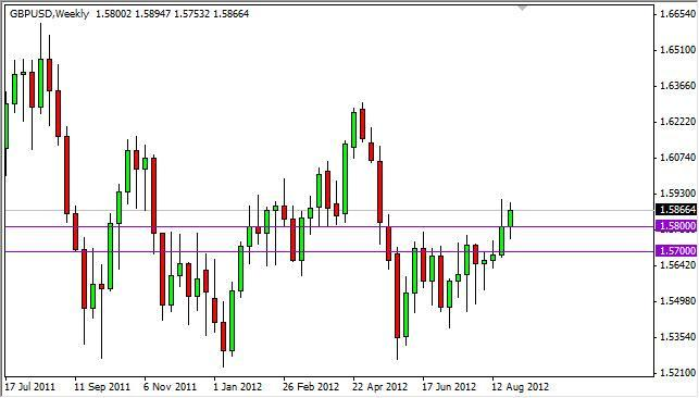 GBP/USD Forecast for the week of September 3, 2012, Technical Analysis