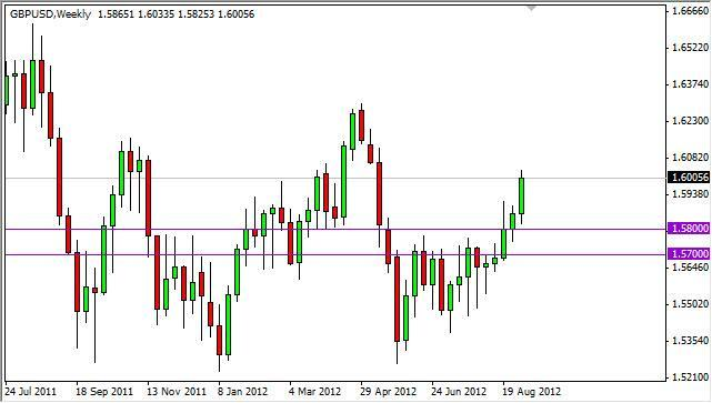 GBP/USD forecast for the week of September 10, 2012, Technical Analysis