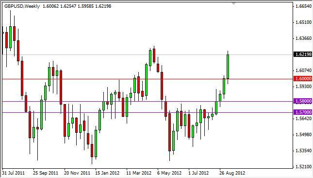 GBP/USD forecast for the week of September 17, 2012, Technical Analysis