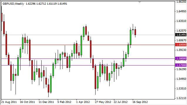 GBP/USD forecast for the week of October 1, 2012, Technical Analysis