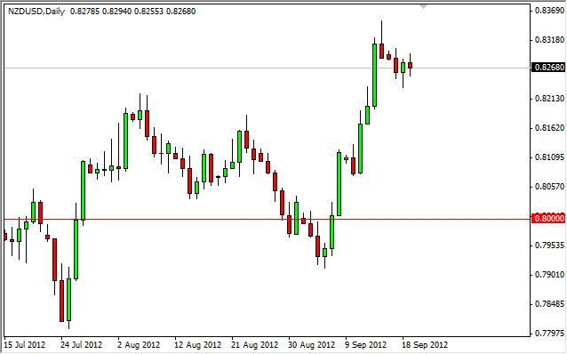 NZD/USD Forecast September 20, 2012, Technical Analysis
