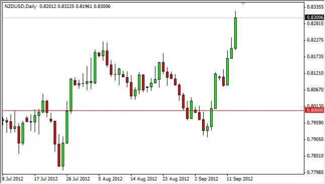NZD/USD Forecast September 14, 2012, Technical Analysis