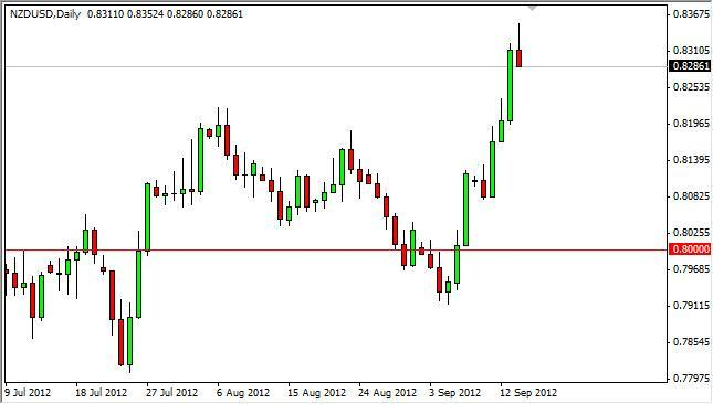 NZD/USD Forecast September 17, 2012, Technical Analysis