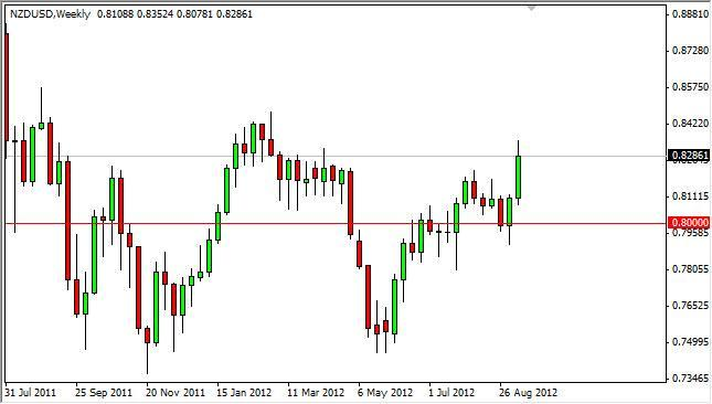 NZD/USD forecast for the week of September 17, 2012, Technical Analysis