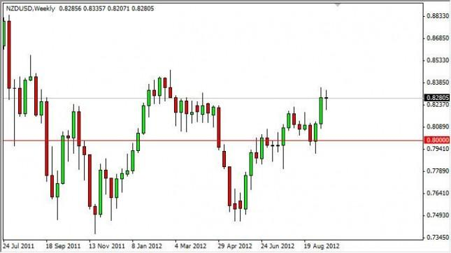 NZD/USD forecast for the week of September 24, 2012, Technical Analysis