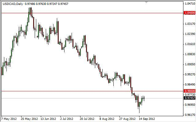 USD/CAD Forecast September 20, 2012, Technical Analysis
