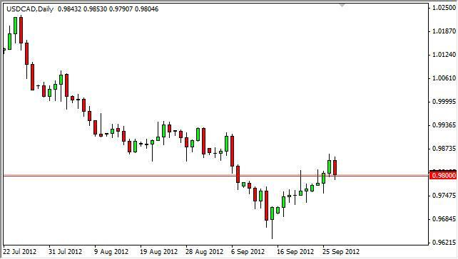 USD/CAD Forecast September 28, 2012, Technical Analysis