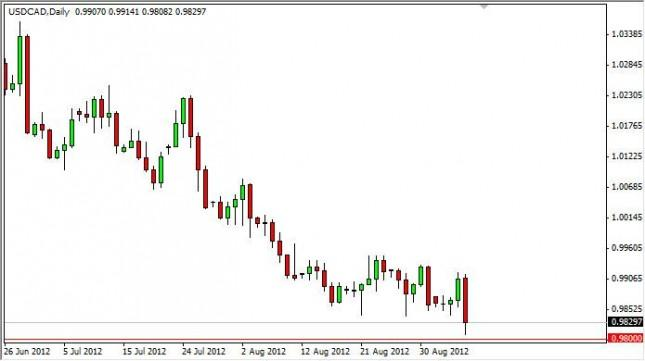 USD/CAD Forecast September 7, 2012, Technical Analysis