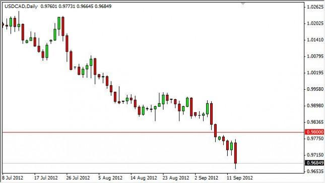 USD/CAD Forecast September 14, 2012, Technical Analysis