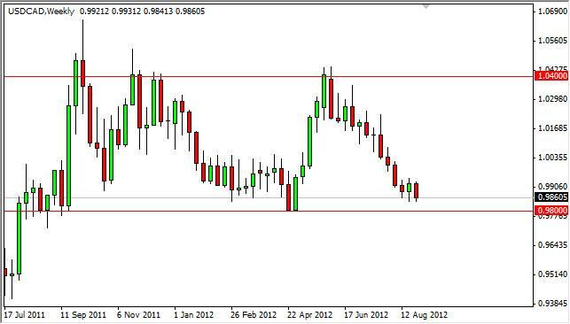 USD/CAD Forecast for the week of September 3, 2012, Technical Analysis